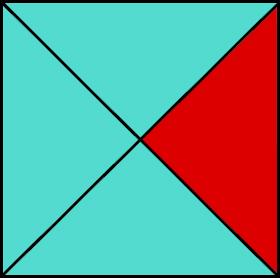 CSS三角形の原理