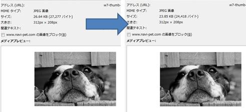 例えば、インデックステンプレートで読みだしている画像。 左はプラグインを入れる前:26.64KB(27,277バイト) 右はプラグインを入れた後にアイテムを入れ直し再構築:23.85KB(24,418バイト)